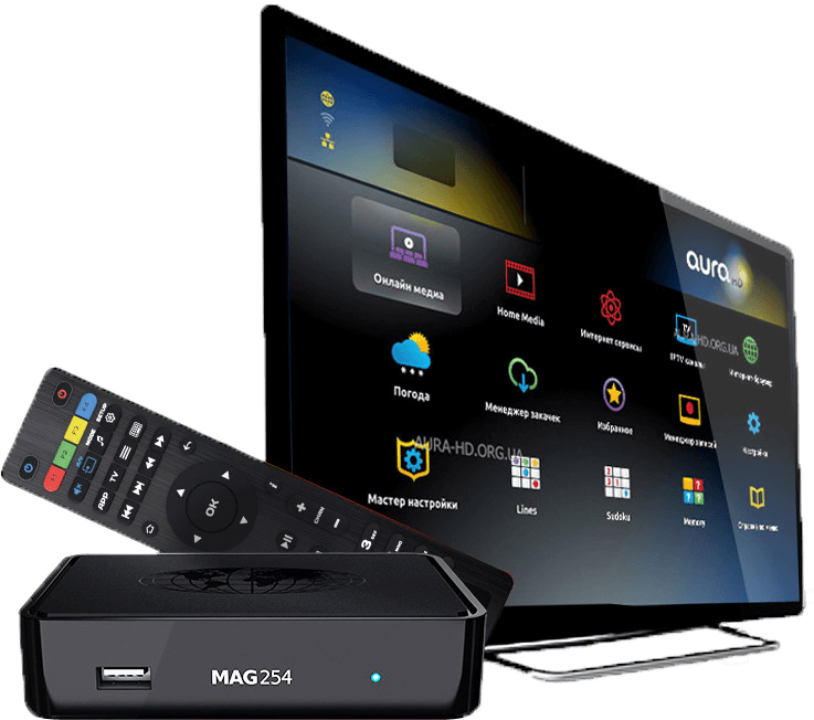 EZTV Provider | IPTV Products and Services